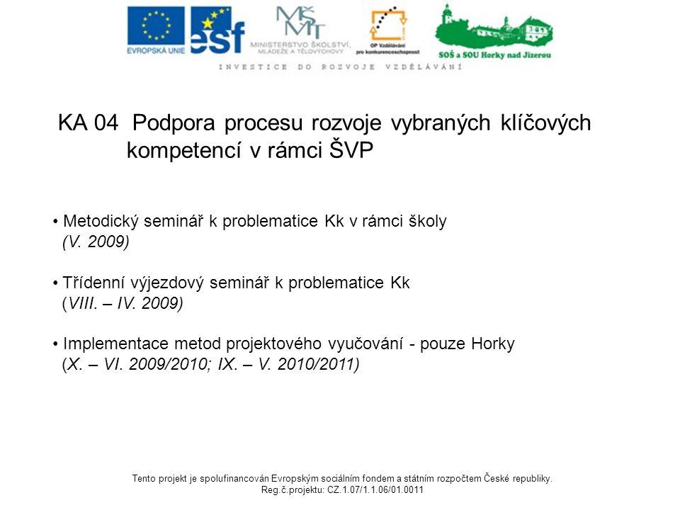 KA 04 Podpora procesu rozvoje vybraných klíčových kompetencí v rámci ŠVP Metodický seminář k problematice Kk v rámci školy (V. 2009) Třídenní výjezdov
