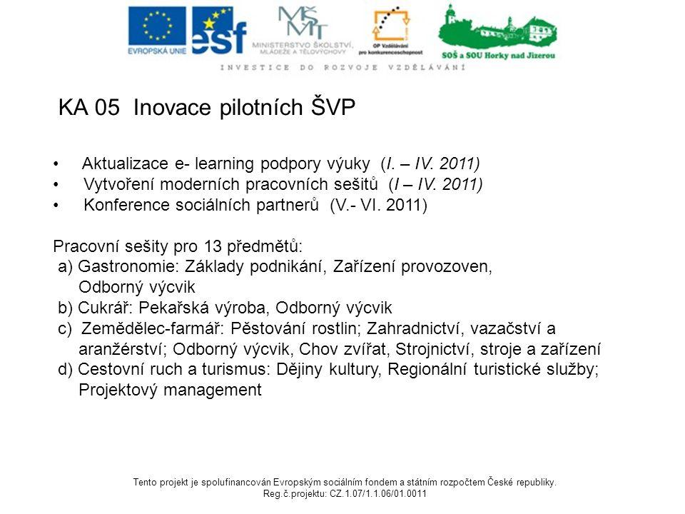 KA 05 Inovace pilotních ŠVP Aktualizace e- learning podpory výuky (I.