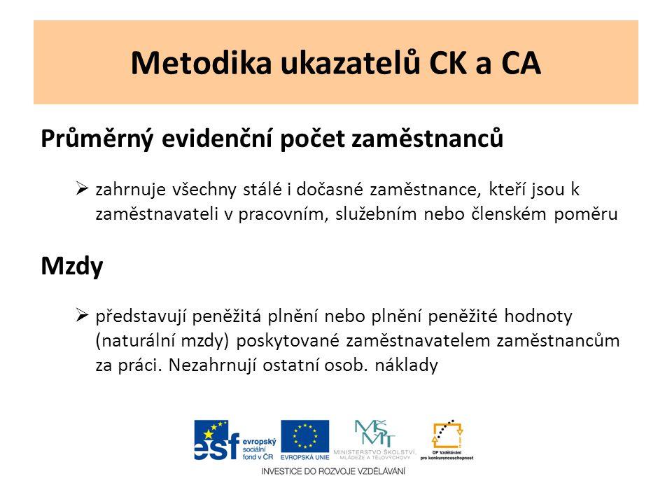Metodika ukazatelů CK a CA Průměrný evidenční počet zaměstnanců  zahrnuje všechny stálé i dočasné zaměstnance, kteří jsou k zaměstnavateli v pracovní