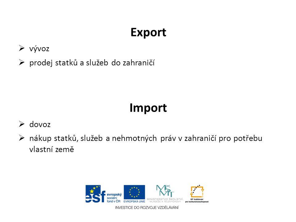 Export  vývoz  prodej statků a služeb do zahraničí Import  dovoz  nákup statků, služeb a nehmotných práv v zahraničí pro potřebu vlastní země