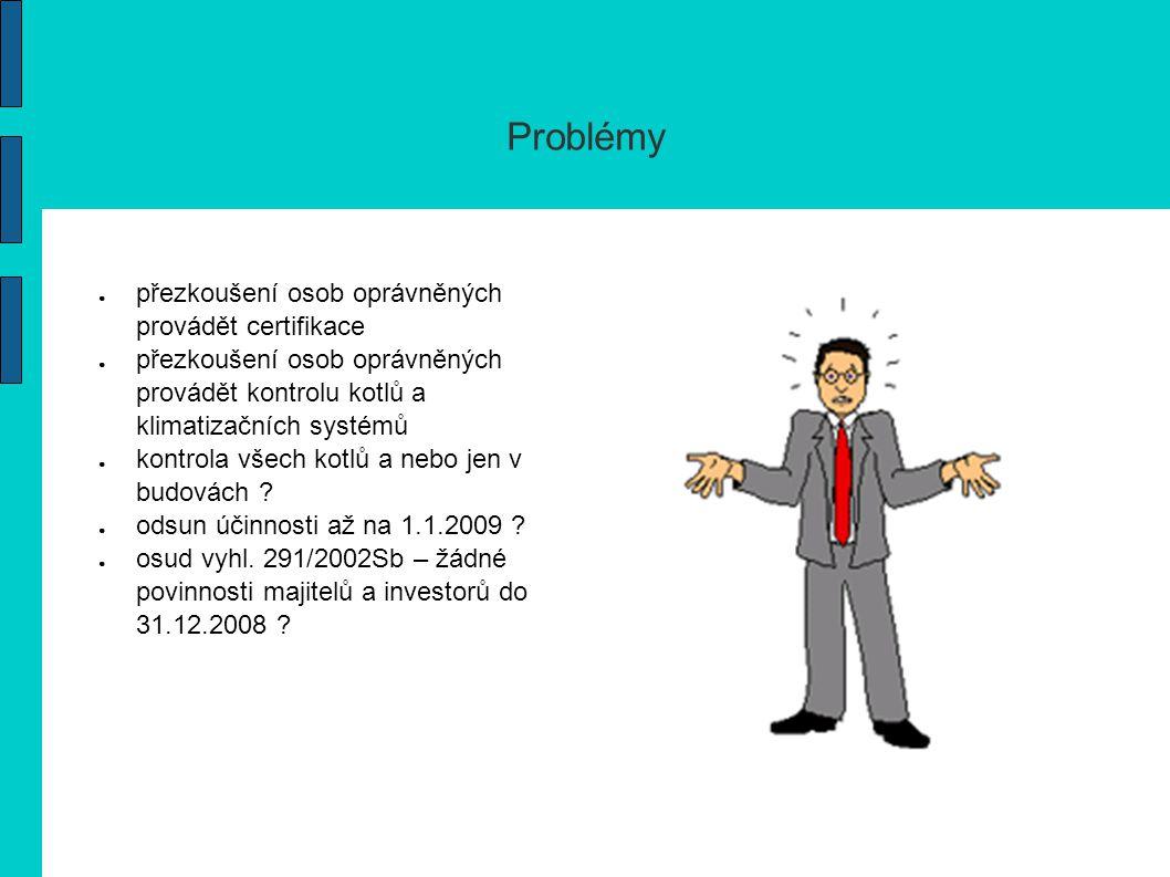 Problémy ● přezkoušení osob oprávněných provádět certifikace ● přezkoušení osob oprávněných provádět kontrolu kotlů a klimatizačních systémů ● kontrola všech kotlů a nebo jen v budovách .