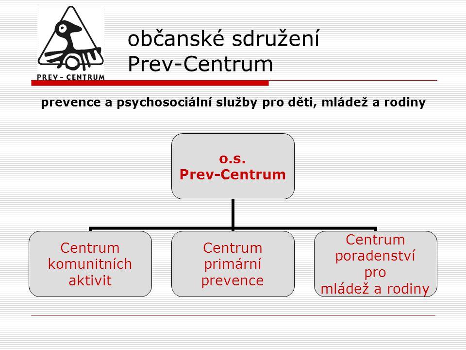 občanské sdružení Prev-Centrum o.s. Prev-Centrum Centrum komunitních aktivit Centrum primární prevence Centrum poradenství pro mládež a rodiny prevenc