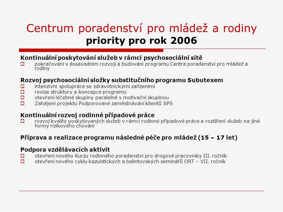 Centrum poradenství pro mládež a rodiny priority pro rok 2006 Kontinuální poskytování služeb v rámci psychosociální sítě  pokračování v dosavadním ro