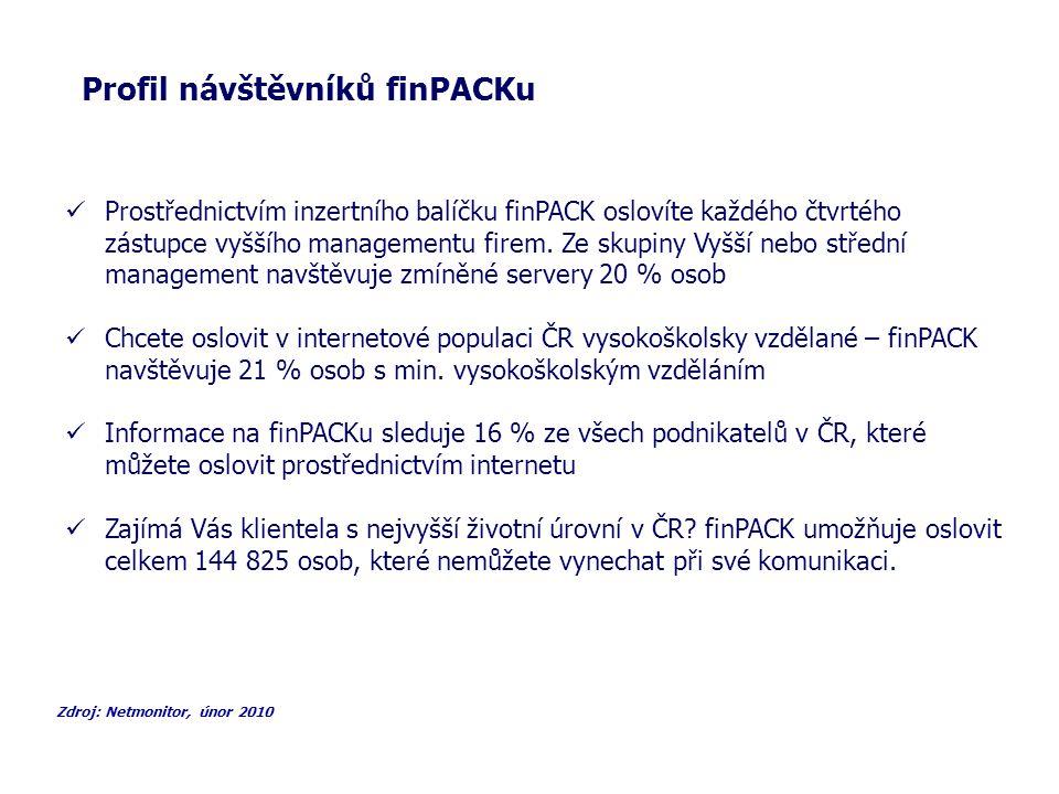 Prostřednictvím inzertního balíčku finPACK oslovíte každého čtvrtého zástupce vyššího managementu firem.