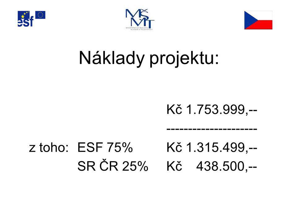 Náklady projektu: Kč 1.753.999,-- --------------------- z toho:ESF 75%Kč 1.315.499,-- SR ČR 25% Kč 438.500,--