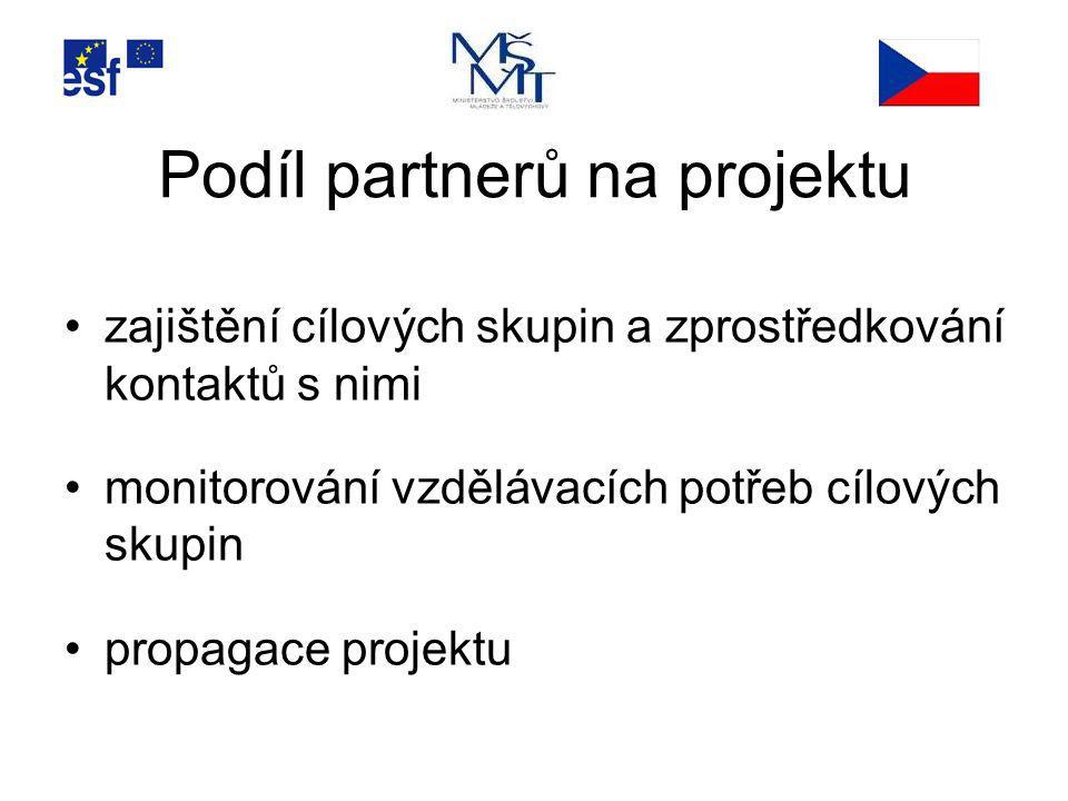 Podíl partnerů na projektu zajištění cílových skupin a zprostředkování kontaktů s nimi monitorování vzdělávacích potřeb cílových skupin propagace proj
