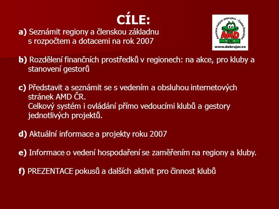 CÍLE: a) Seznámit regiony a členskou základnu s rozpočtem a dotacemi na rok 2007 b) Rozdělení finančních prostředků v regionech: na akce, pro kluby a