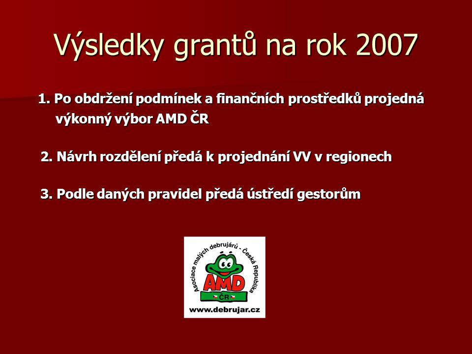 Výsledky grantů na rok 2007 1. Po obdržení podmínek a finančních prostředků projedná 1. Po obdržení podmínek a finančních prostředků projedná výkonný