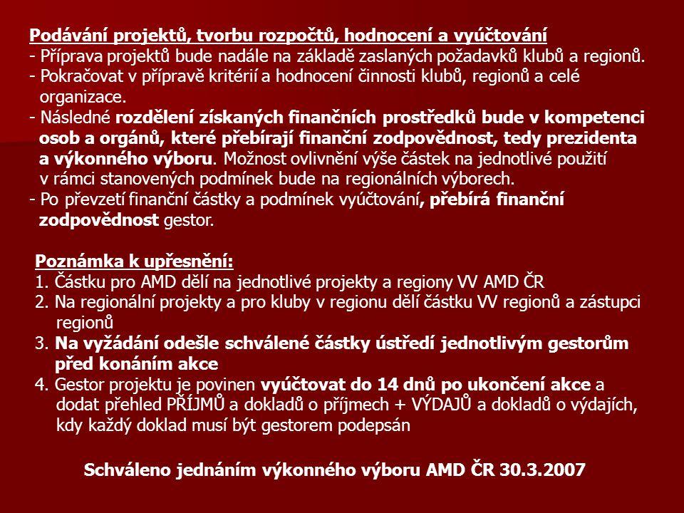 Podávání projektů, tvorbu rozpočtů, hodnocení a vyúčtování - Příprava projektů bude nadále na základě zaslaných požadavků klubů a regionů. - Pokračova