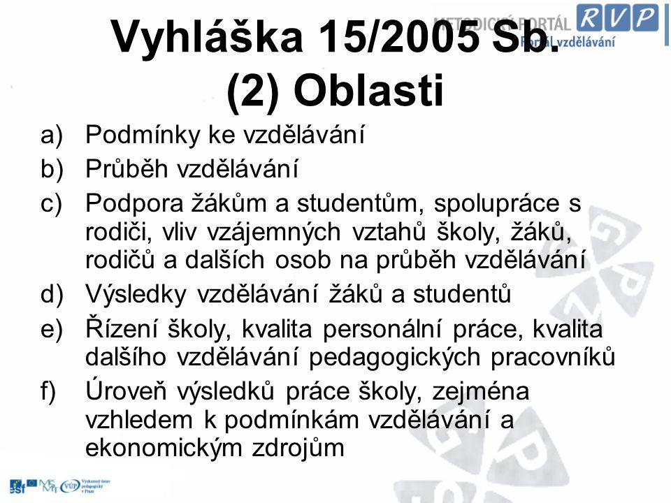 Vyhláška 15/2005 Sb. (2) Oblasti a)Podmínky ke vzdělávání b)Průběh vzdělávání c)Podpora žákům a studentům, spolupráce s rodiči, vliv vzájemných vztahů