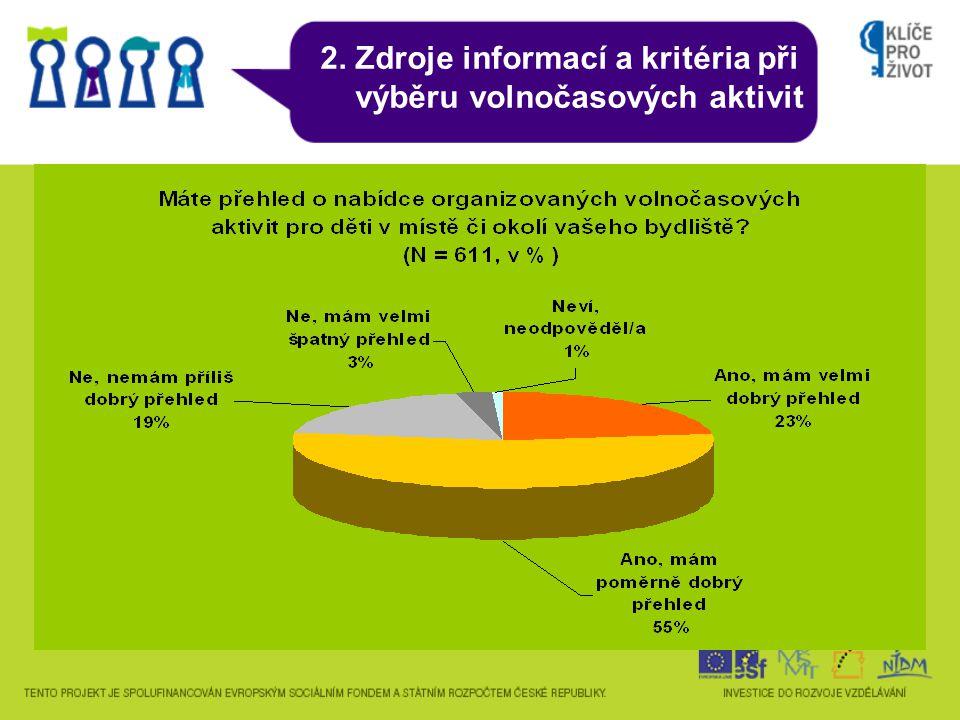 2. Zdroje informací a kritéria při výběru volnočasových aktivit