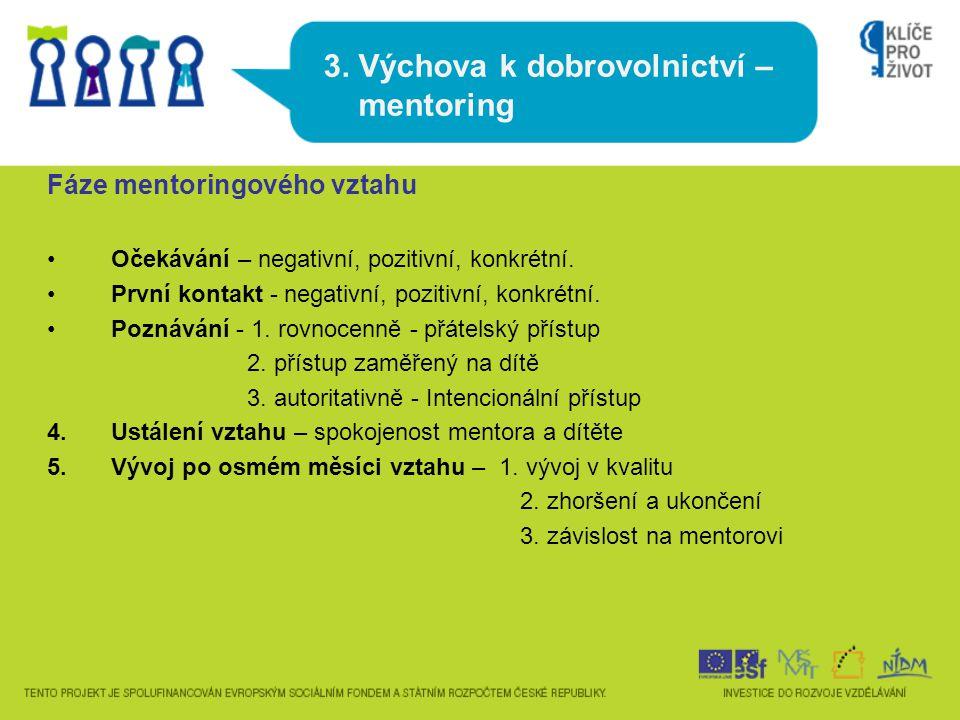 3. Výchova k dobrovolnictví – mentoring Fáze mentoringového vztahu Očekávání – negativní, pozitivní, konkrétní. První kontakt - negativní, pozitivní,