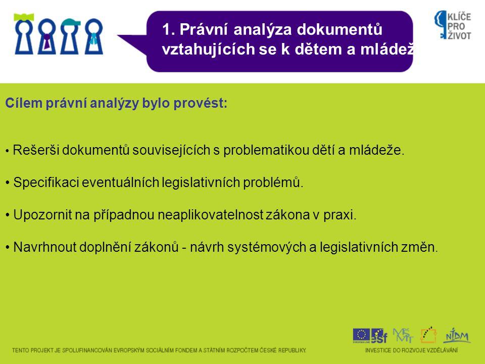 1. Právní analýza dokumentů vztahujících se k dětem a mládeži Cílem právní analýzy bylo provést: Rešerši dokumentů souvisejících s problematikou dětí