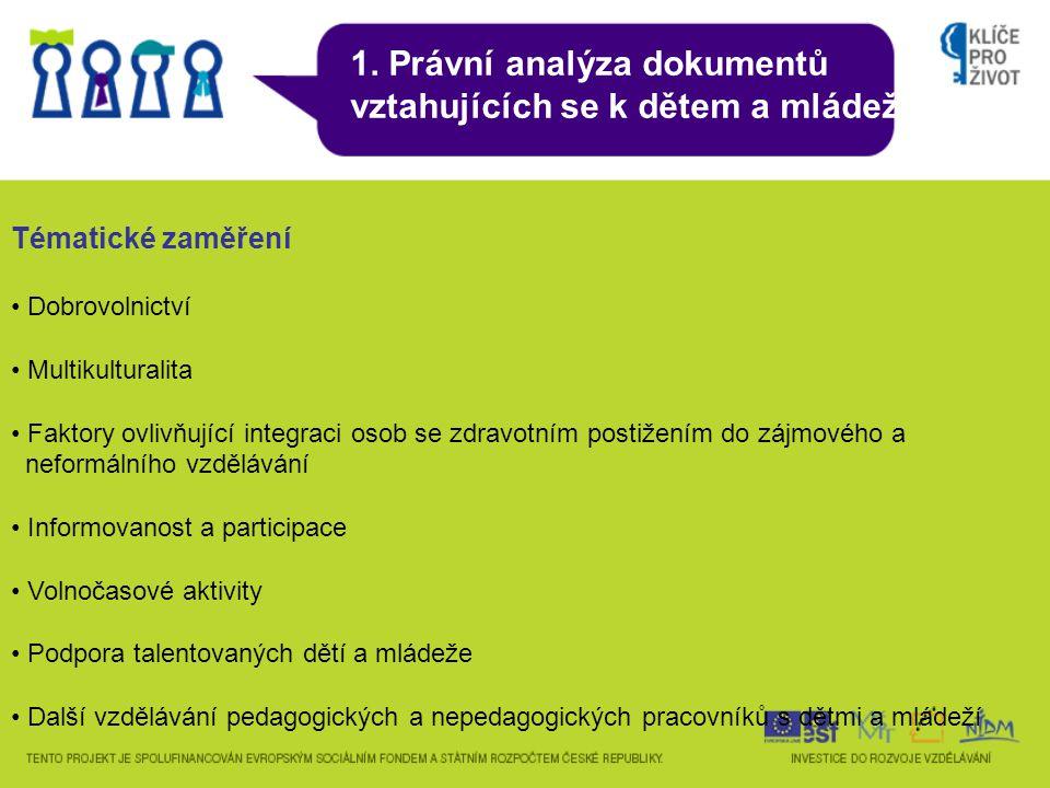 1. Právní analýza dokumentů vztahujících se k dětem a mládeži Tématické zaměření Dobrovolnictví Multikulturalita Faktory ovlivňující integraci osob se