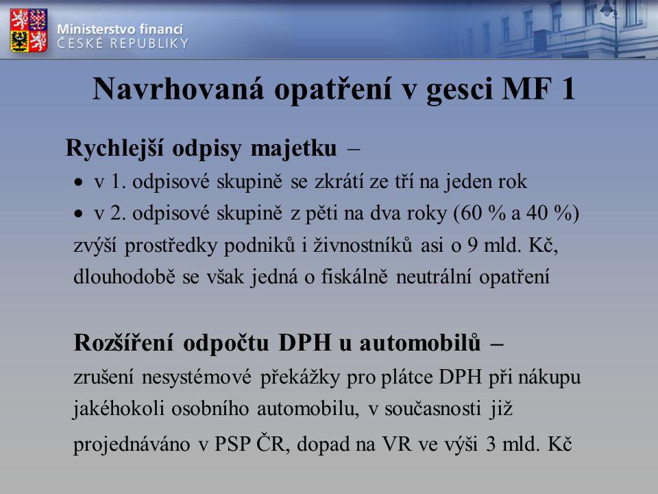 Navrhovaná opatření v gesci MF 1 Rychlejší odpisy majetku –  v 1.