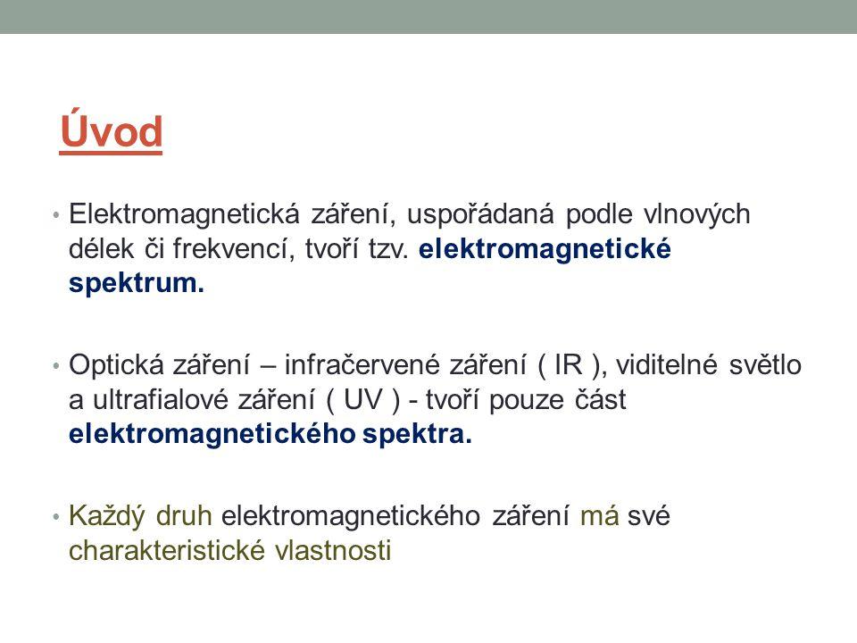 ÚVOD Elektromagnetická záření tvoří tzv.spektrum elektromagnetického záření.