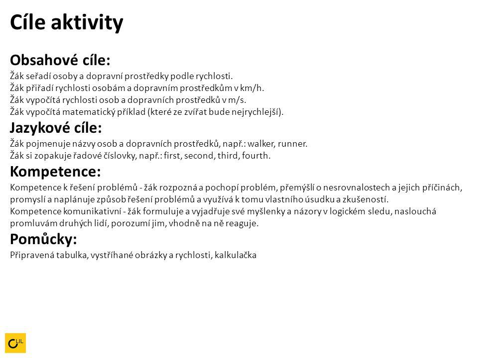Cíle aktivity Obsahové cíle: Žák seřadí osoby a dopravní prostředky podle rychlosti. Žák přiřadí rychlosti osobám a dopravním prostředkům v km/h. Žák
