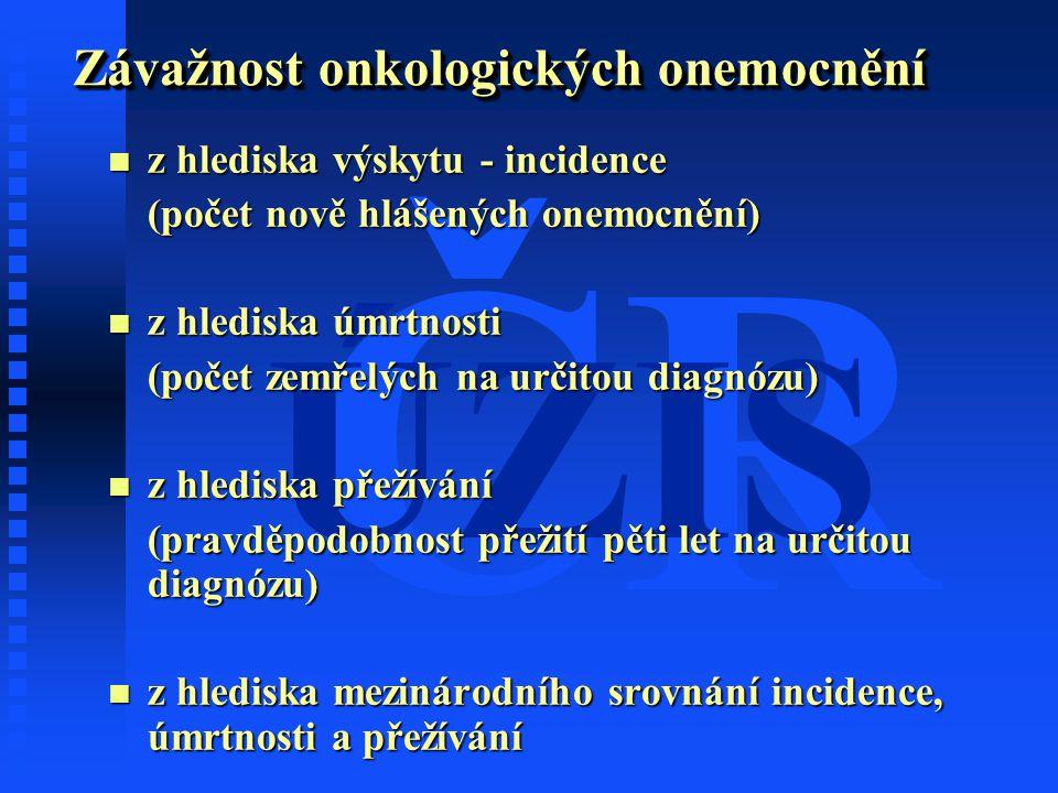 ČR ÚZIS Závažnost onkologických onemocnění n z hlediska výskytu - incidence (počet nově hlášených onemocnění) n z hlediska úmrtnosti (počet zemřelých na určitou diagnózu) n z hlediska přežívání (pravděpodobnost přežití pěti let na určitou diagnózu) n z hlediska mezinárodního srovnání incidence, úmrtnosti a přežívání