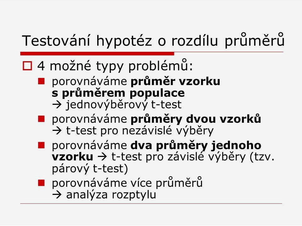 Testování hypotéz o rozdílu průměrů  4 možné typy problémů: porovnáváme průměr vzorku s průměrem populace  jednovýběrový t-test porovnáváme průměry