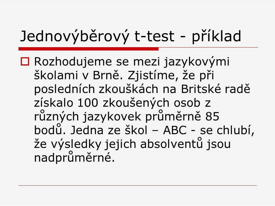 Jednovýběrový t-test - příklad  Rozhodujeme se mezi jazykovými školami v Brně. Zjistíme, že při posledních zkouškách na Britské radě získalo 100 zkou