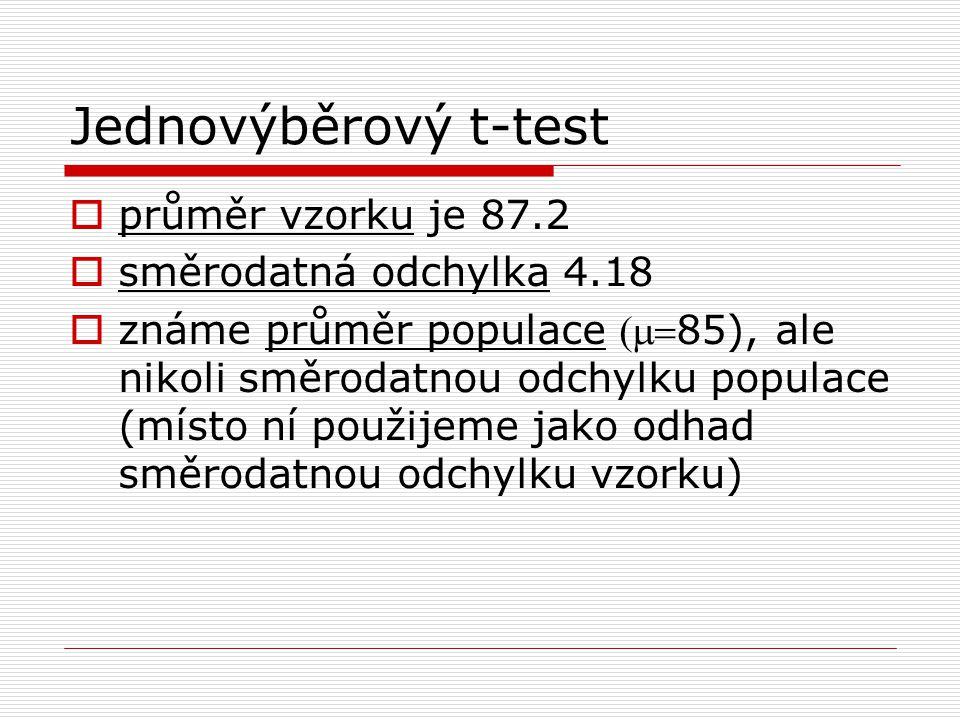 Jednovýběrový t-test  průměr vzorku je 87.2  směrodatná odchylka 4.18  známe průměr populace 85), ale nikoli směrodatnou odchylku populace (místo ní použijeme jako odhad směrodatnou odchylku vzorku)