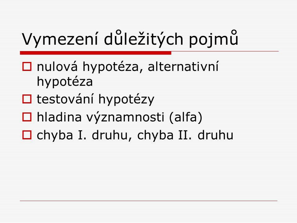 Vymezení důležitých pojmů  nulová hypotéza, alternativní hypotéza  testování hypotézy  hladina významnosti (alfa)  chyba I. druhu, chyba II. druhu
