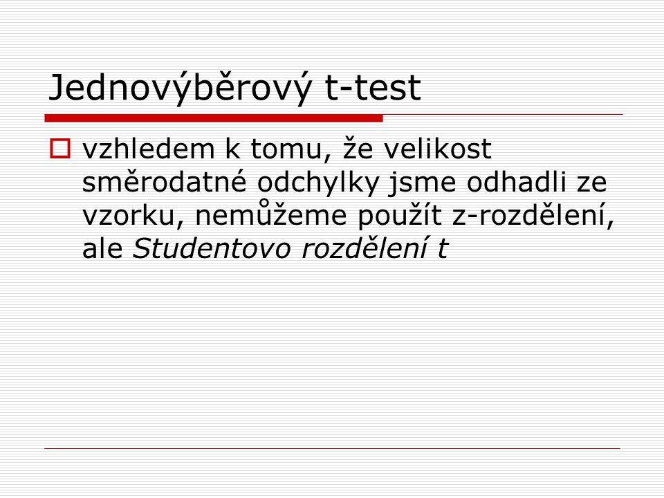 Jednovýběrový t-test  vzhledem k tomu, že velikost směrodatné odchylky jsme odhadli ze vzorku, nemůžeme použít z-rozdělení, ale Studentovo rozdělení t