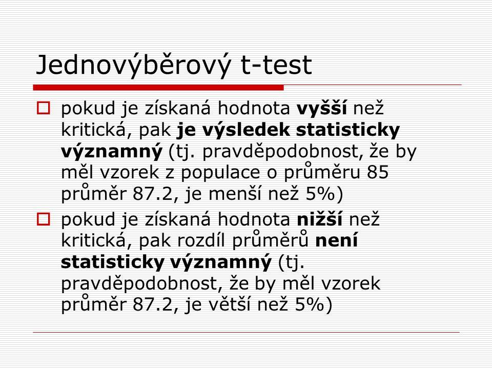 Jednovýběrový t-test  pokud je získaná hodnota vyšší než kritická, pak je výsledek statisticky významný (tj.