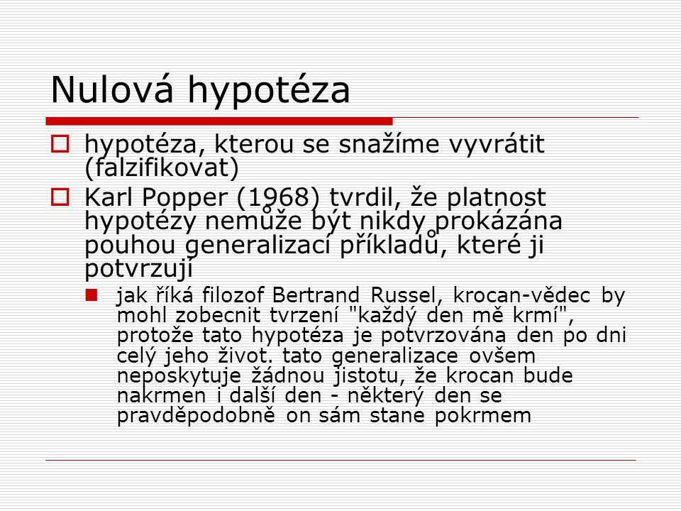 Nulová hypotéza  hypotéza, kterou se snažíme vyvrátit (falzifikovat)  Karl Popper (1968) tvrdil, že platnost hypotézy nemůže být nikdy prokázána pou