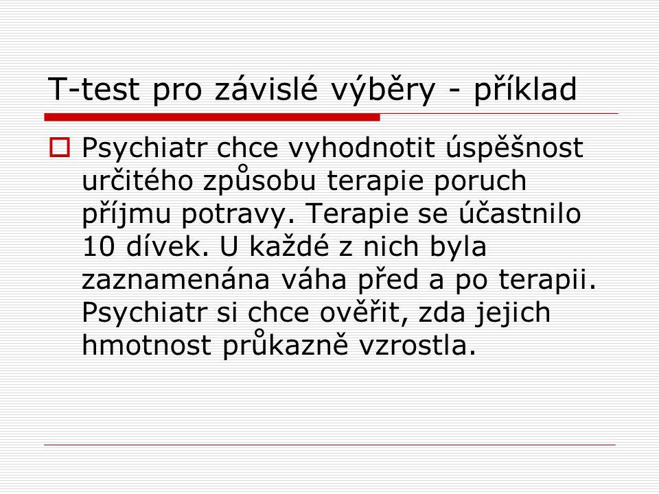 T-test pro závislé výběry - příklad  Psychiatr chce vyhodnotit úspěšnost určitého způsobu terapie poruch příjmu potravy. Terapie se účastnilo 10 díve