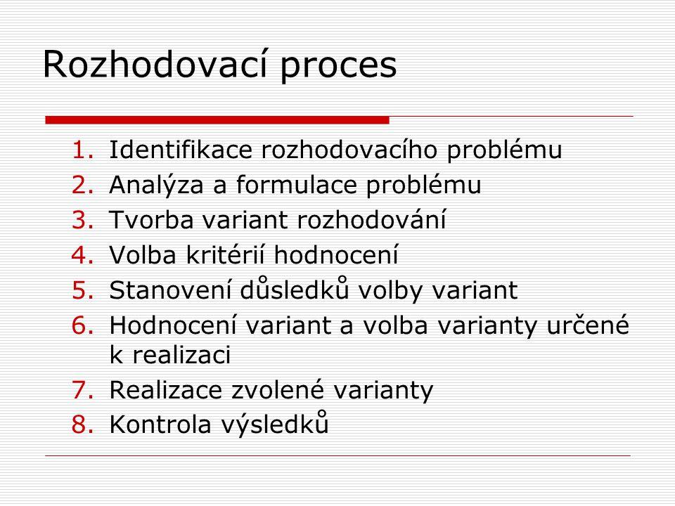 R ozhodovací proces 1.Identifikace rozhodovacího problému 2.Analýza a formulace problému 3.Tvorba variant rozhodování 4.Volba kritérií hodnocení 5.Sta