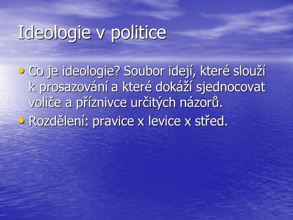 Ideologie v politice Co je ideologie? Soubor idejí, které slouží k prosazování a které dokáží sjednocovat voliče a příznivce určitých názorů. Co je id