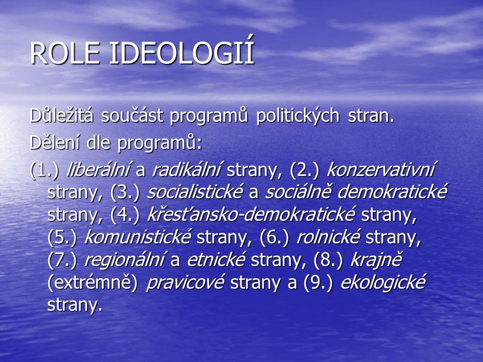 ROLE IDEOLOGIÍ Důležitá součást programů politických stran. Dělení dle programů: (1.) liberální a radikální strany, (2.) konzervativní strany, (3.) so