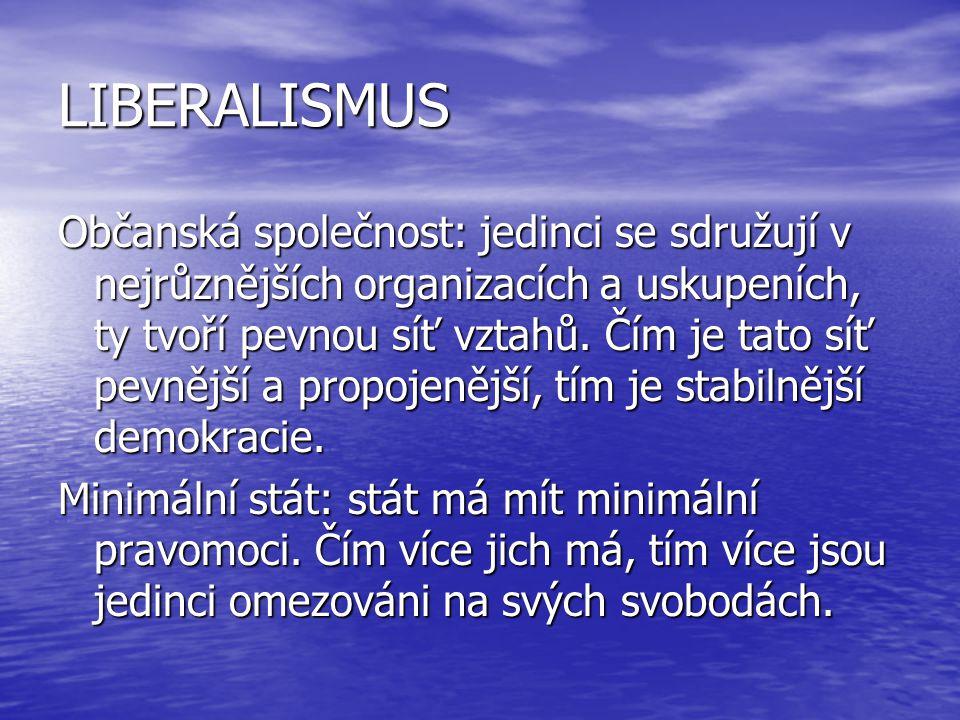 LIBERALISMUS v politice Liberální strany v ČR: ODS, US-DEU, Evropští demokraté, ODA, SZ.