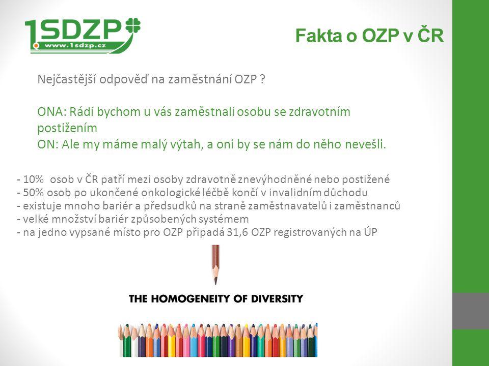 Fakta o OZP v ČR - 10% osob v ČR patří mezi osoby zdravotně znevýhodněné nebo postižené - 50% osob po ukončené onkologické léčbě končí v invalidním dů