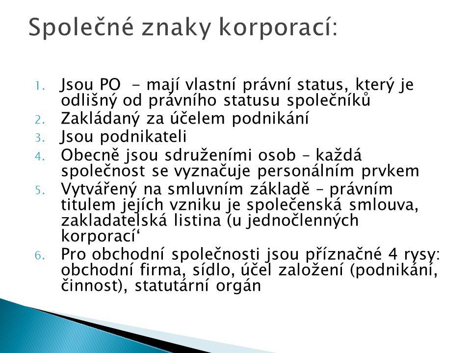 1. Jsou PO - mají vlastní právní status, který je odlišný od právního statusu společníků 2.