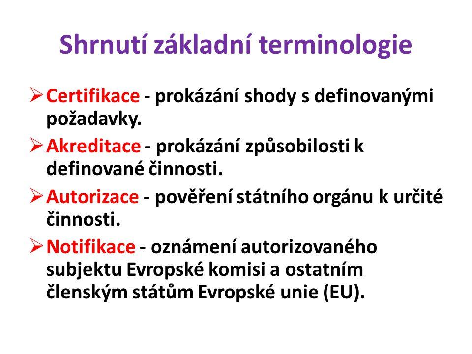 Shrnutí základní terminologie  Certifikace - prokázání shody s definovanými požadavky.