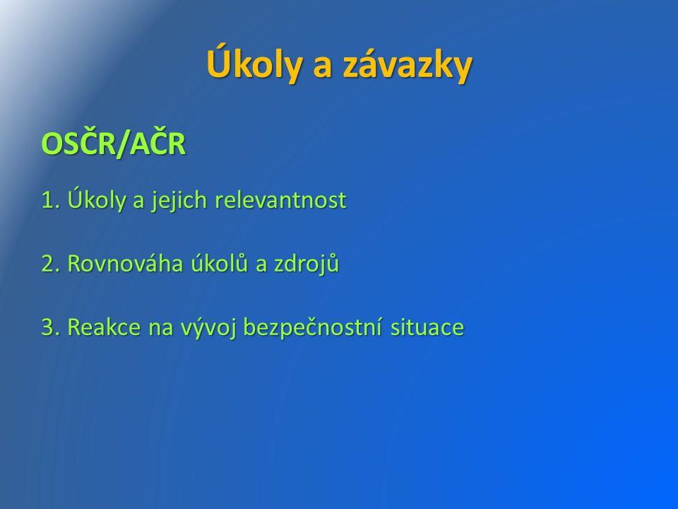 Úkoly a závazky OSČR/AČR 1. Úkoly a jejich relevantnost 2. Rovnováha úkolů a zdrojů 3. Reakce na vývoj bezpečnostní situace