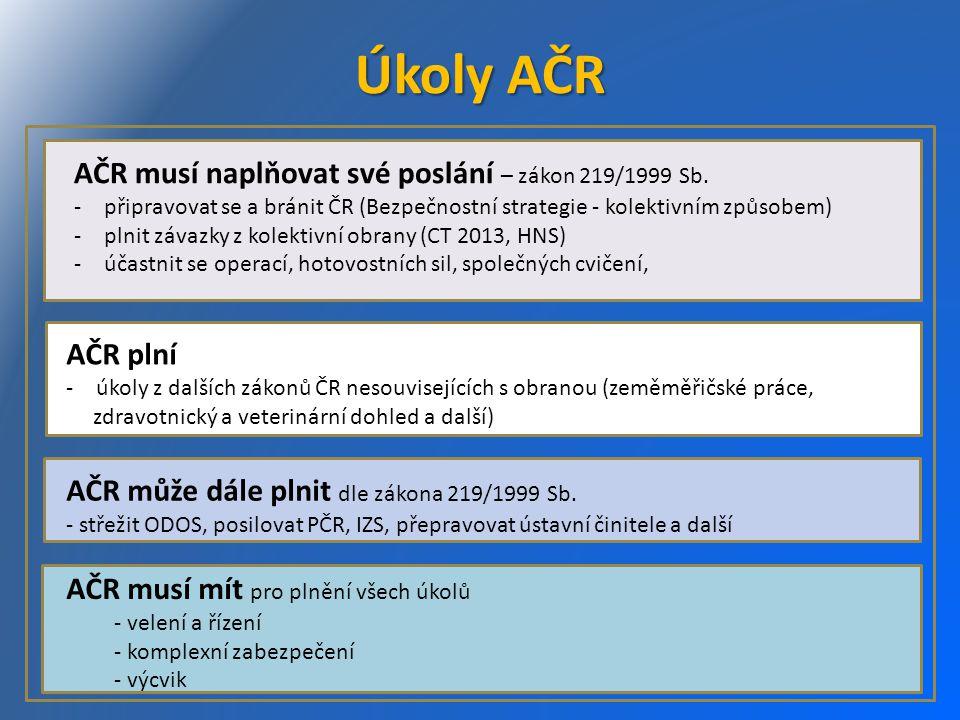 Úkoly AČR AČR musí naplňovat své poslání – zákon 219/1999 Sb. -připravovat se a bránit ČR (Bezpečnostní strategie - kolektivním způsobem) -plnit závaz
