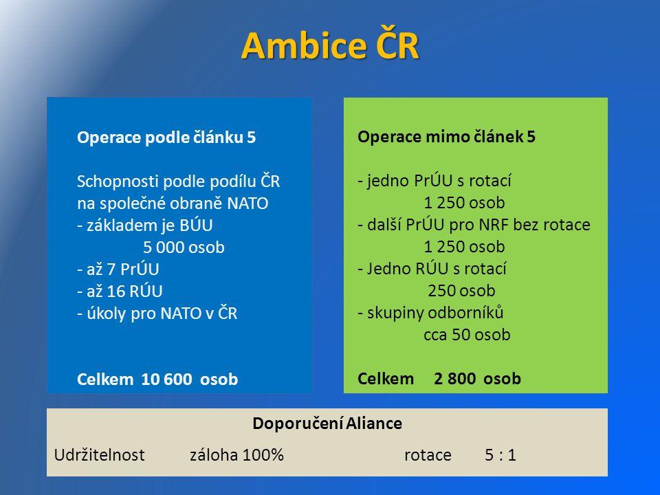 Ambice ČR Operace podle článku 5 Schopnosti podle podílu ČR na společné obraně NATO - základem je BÚU 5 000 osob - až 7 PrÚU - až 16 RÚU - úkoly pro N