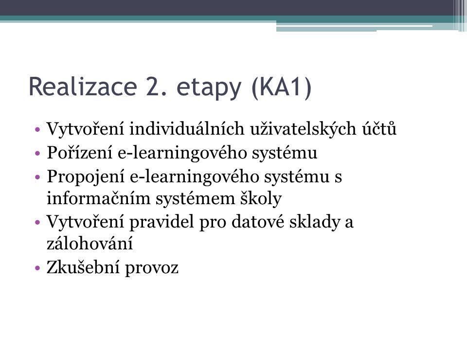 Realizace 2. etapy (KA1) Vytvoření individuálních uživatelských účtů Pořízení e-learningového systému Propojení e-learningového systému s informačním