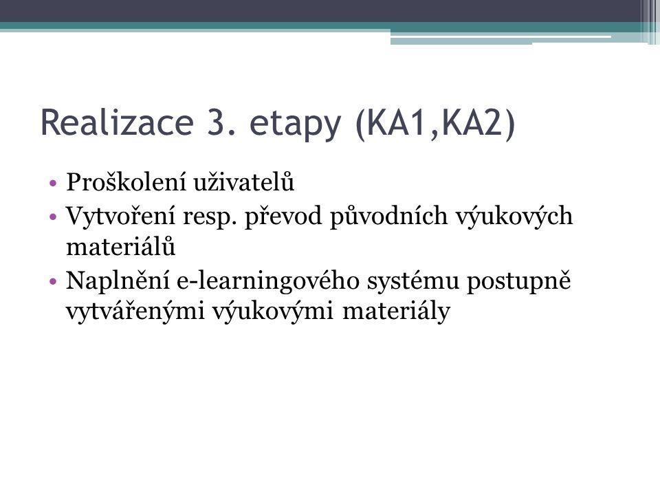 Realizace 3. etapy (KA1,KA2) Proškolení uživatelů Vytvoření resp. převod původních výukových materiálů Naplnění e-learningového systému postupně vytvá