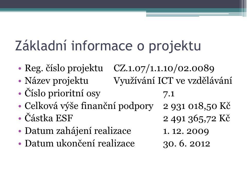 Základní informace o projektu Reg. číslo projektuCZ.1.07/1.1.10/02.0089 Název projektuVyužívání ICT ve vzdělávání Číslo prioritní osy 7.1 Celková výše