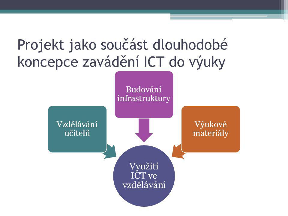 Projekt jako součást dlouhodobé koncepce zavádění ICT do výuky Využití ICT ve vzdělávání Vzdělávání učitelů Budování infrastruktury Výukové materiály