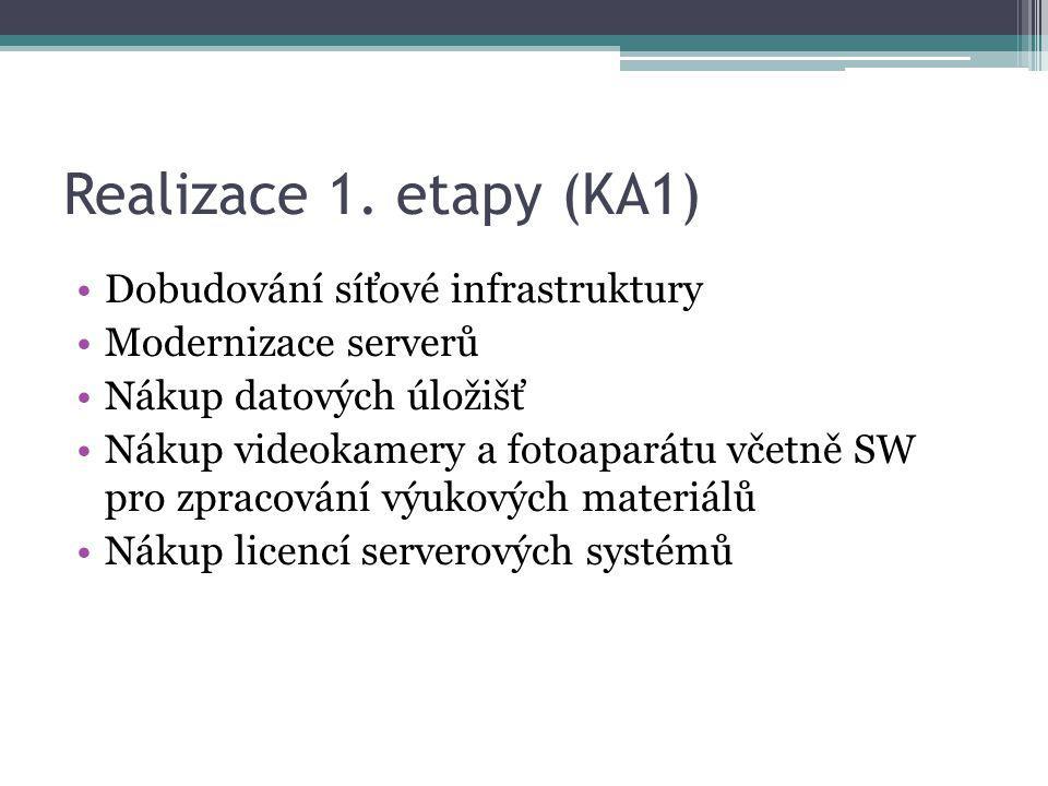 Realizace 1. etapy (KA1) Dobudování síťové infrastruktury Modernizace serverů Nákup datových úložišť Nákup videokamery a fotoaparátu včetně SW pro zpr