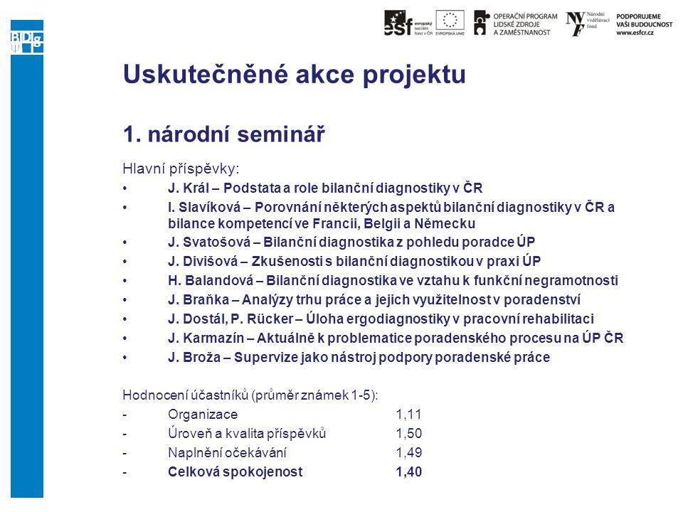 Uskutečněné akce projektu 1. národní seminář Hlavní příspěvky: J. Král – Podstata a role bilanční diagnostiky v ČR I. Slavíková – Porovnání některých