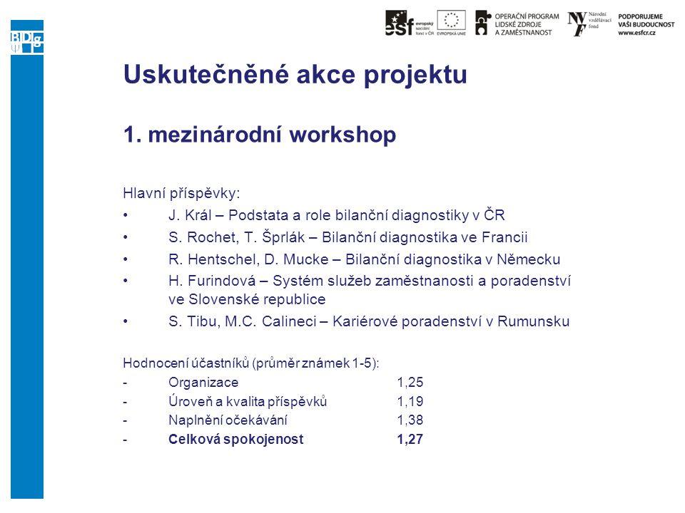 Uskutečněné akce projektu 1. mezinárodní workshop Hlavní příspěvky: J. Král – Podstata a role bilanční diagnostiky v ČR S. Rochet, T. Šprlák – Bilančn