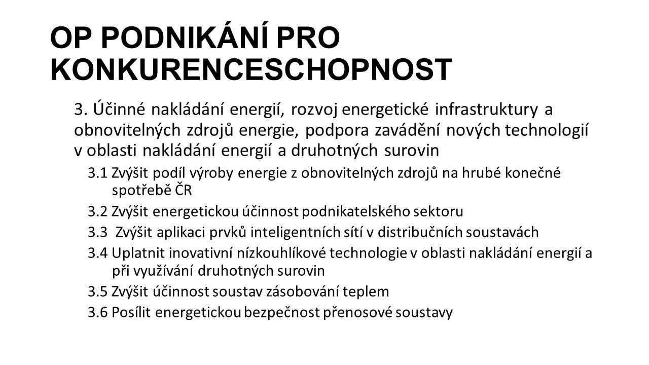 OP PODNIKÁNÍ PRO KONKURENCESCHOPNOST 3. Účinné nakládání energií, rozvoj energetické infrastruktury a obnovitelných zdrojů energie, podpora zavádění n