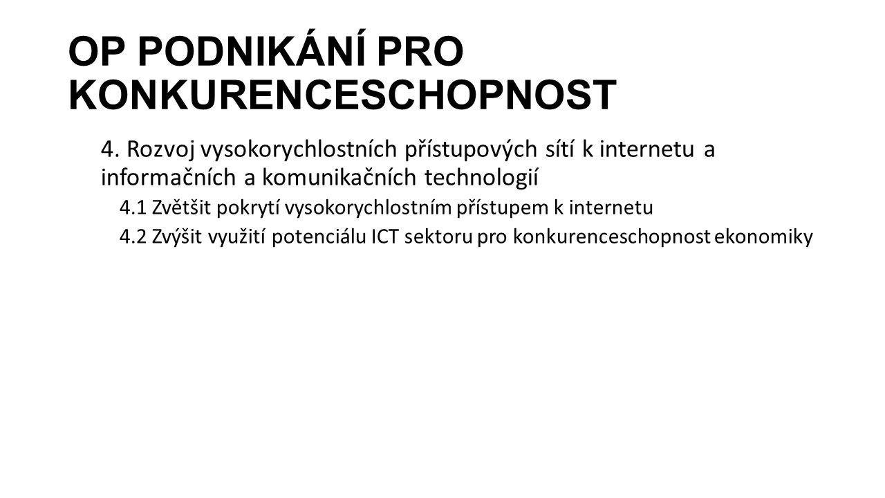 OP PODNIKÁNÍ PRO KONKURENCESCHOPNOST 4. Rozvoj vysokorychlostních přístupových sítí k internetu a informačních a komunikačních technologií 4.1 Zvětšit