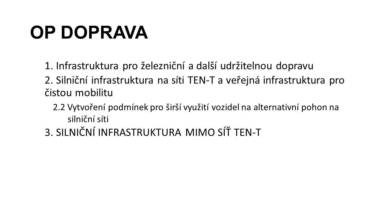 OP DOPRAVA 1. Infrastruktura pro železniční a další udržitelnou dopravu 2. Silniční infrastruktura na síti TEN-T a veřejná infrastruktura pro čistou m
